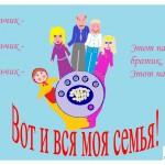 """Берлизова Анастасия Дмитриевна (Номинация """"Моя семья"""")"""