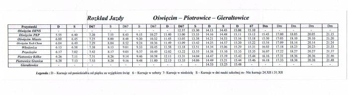 oswiecim-piotrowice-gieraltowice