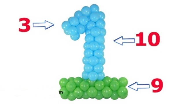 Figura 1 de las bolas.