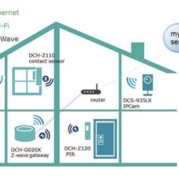 dlink-connected-home