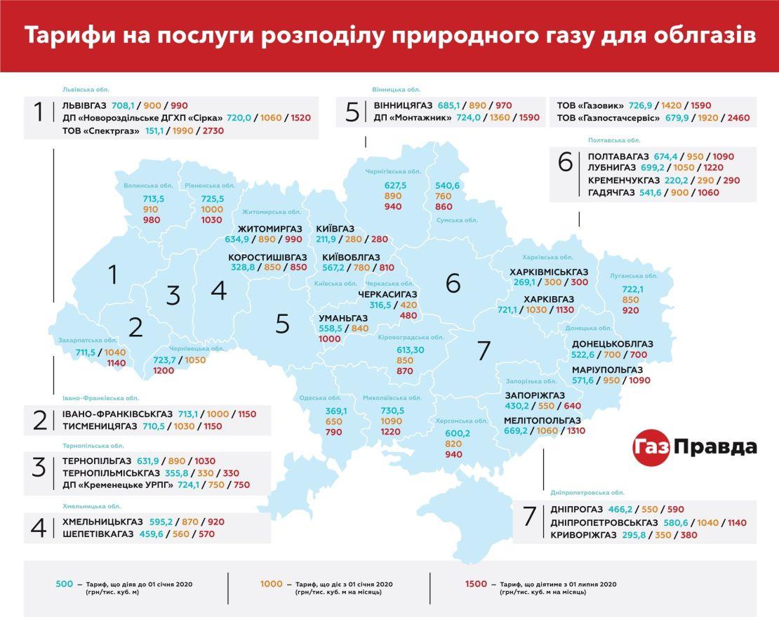 На Львівщині з 1 липня зростуть тарифи на доставку газу