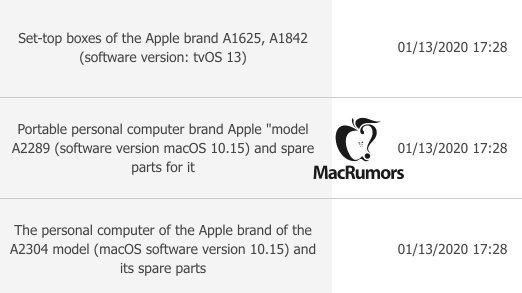Registro de Macs e Apple TV enviado à Eurásia