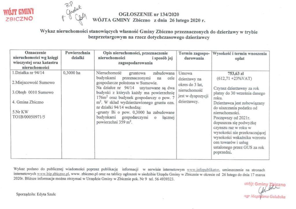 Wykaz nieruchomości stanowiących własność gminy Zbiczno przeznaczonych dodzierżawy wtrybie bezprzetargowym narzecz dotychczasowego dzierżawcy