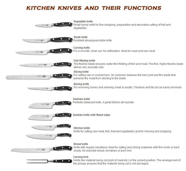 Chefs Kind What Knives Do Use