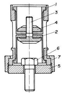 Измерване на шум и вибрации Схема на тензометричен