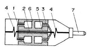 Измерване на шум и вибрации индуктивен вибромер