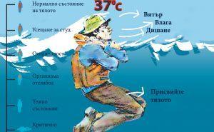 екстремални температури