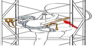 Работа на височина система за позициониране