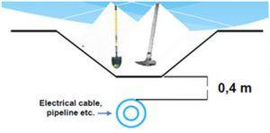 Изкопни работи с подземни мрежи