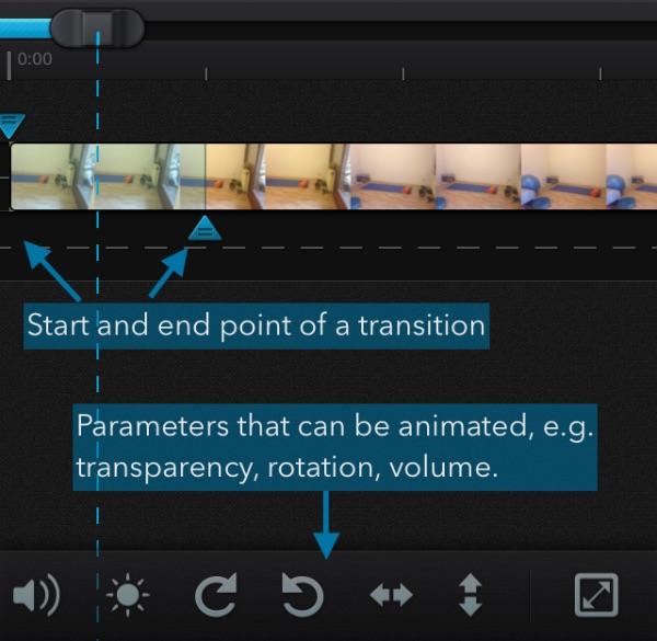 iOS Video Apps - Cute CUT Transition Editing