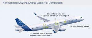 Hlavní změny v uspořádání Airbus Cabin Flex. Foto: Airbus