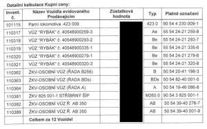 Seznam vozidel převáděných z VÚŽ na ČD. Pramen: smlouva