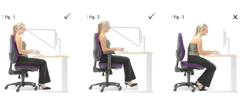 bolovi u ledjima pravilno sjedenje