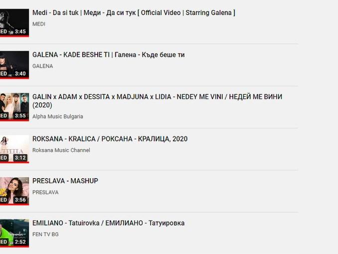YouTube България 2021