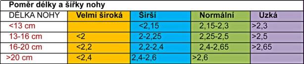 tabulka_list1-1_copy_zaostreno