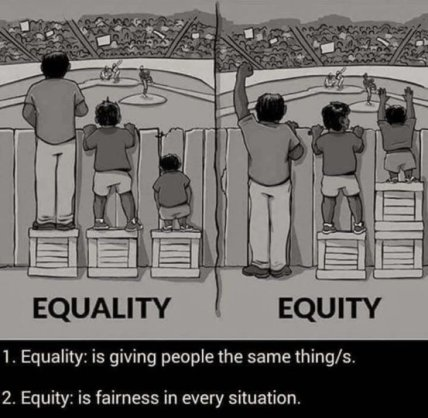 Khác biệt giữa bình đẳng (equality) và công bằng (equity). Nguồn: Flickr.