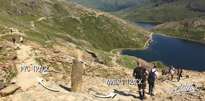 Séparation entre le sentier Pyg et Miners track lors de la randonnée du mont Snowdon