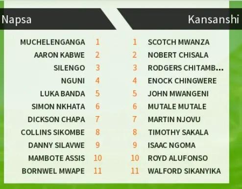 NAPSA Stars vs Kansanshi Dynamos 9