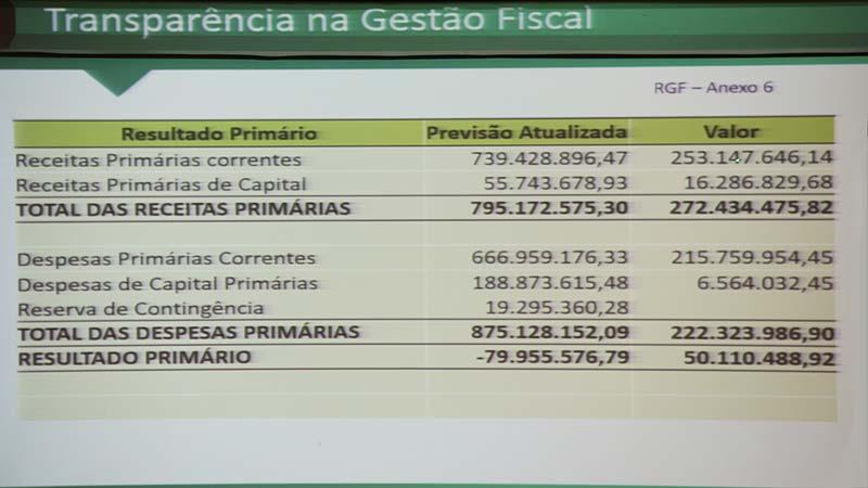 transparencia-na-gestao-fiscal-de-maraba1