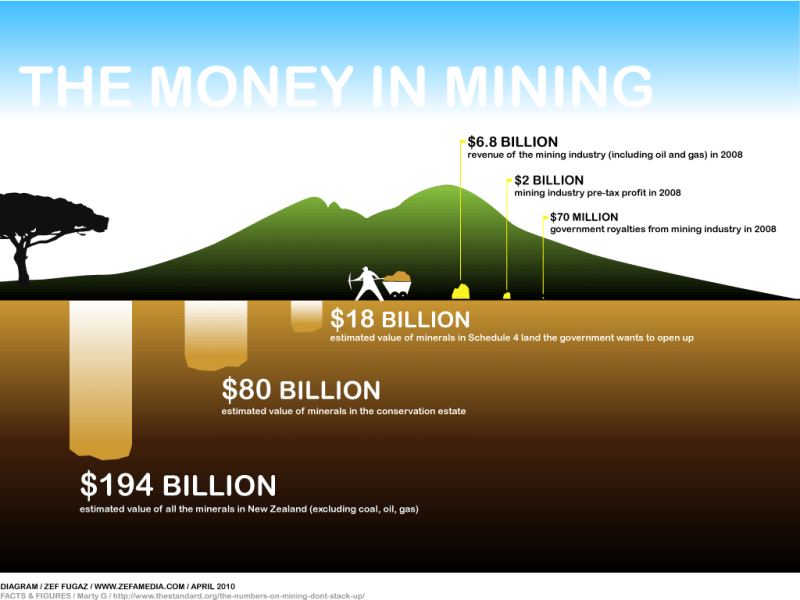 money-in-mining