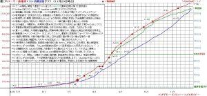 グラフ1123