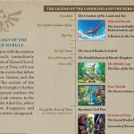 CD-ii Month: Where the CD-i games fit in the official Zelda timeline