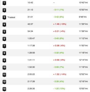 Screen shot 2013-10-08 at 7.30.03 PM