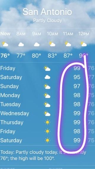 San Antonio Weather