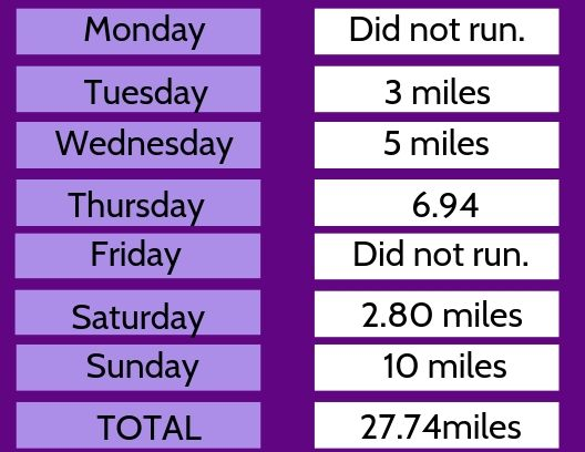 Weekly Mileage-10