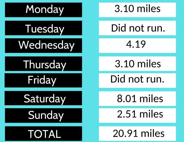 Weekly Mileage-60