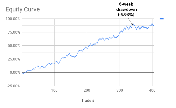 equity_curve_example.png