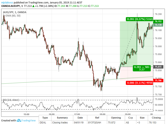 AUDJPY_TRADE2.png