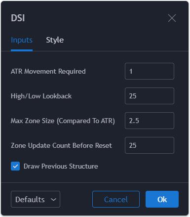 Dynamic Structure Indicator v2.0