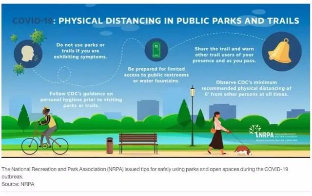 social distance park
