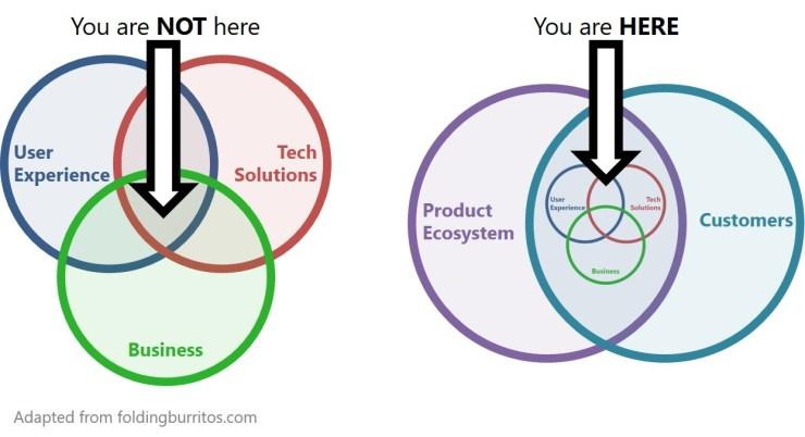 product-owner-focus.jpg