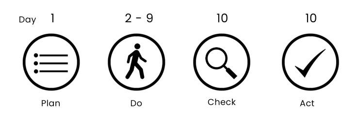 Agile-infographic