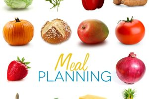 The Value of planning a weeks' worth of meals