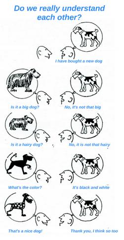 hondenillustratie