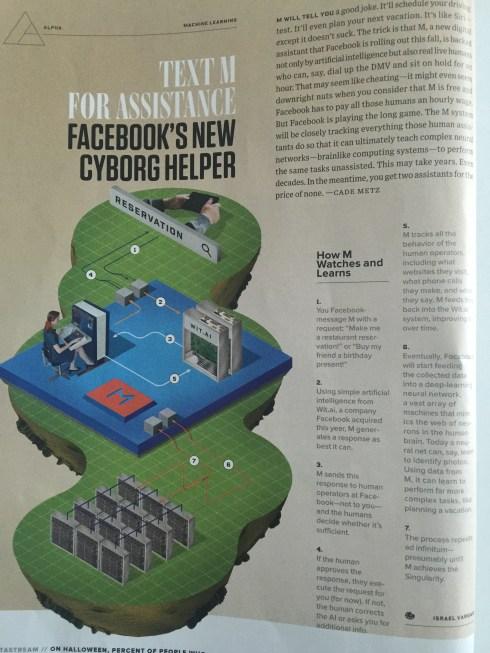 FacebookM_wired