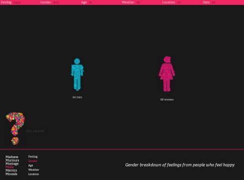 mobs-genders-full