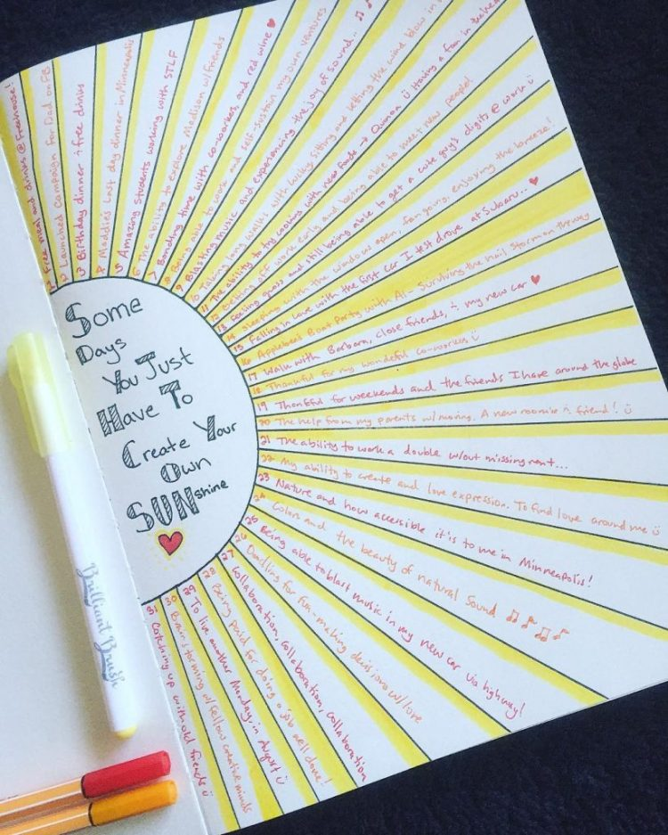 bullet journal page ideas, bullet journal weekly spread, Tons of bullet journal tracker ideas to keep track of everything important in your life   Zen of Planning   Planner Peace and Inspiration