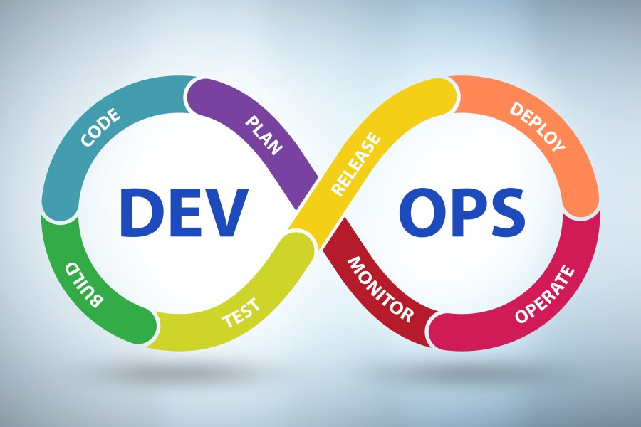 Where to Learn DevOps Online