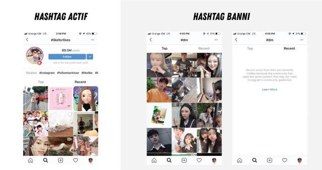 Comparaison hashtag actif et banni