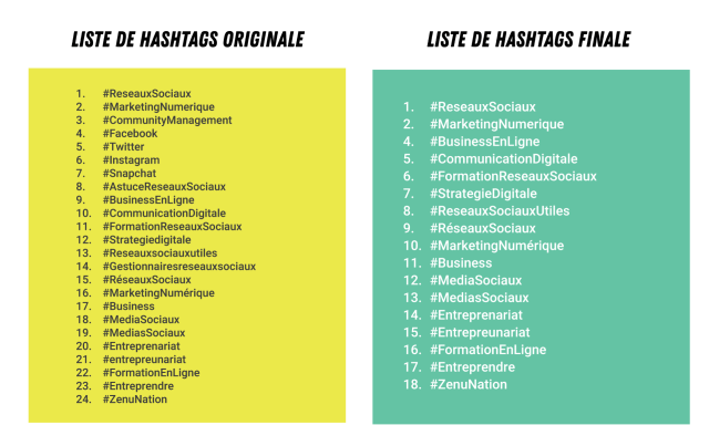 Recherche de hashtags - avant / après