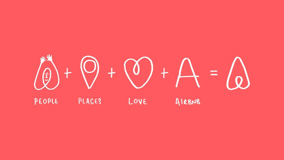 Explication du logo Airbnb