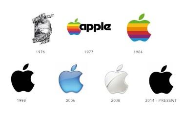 Evolution du logo d'Apple