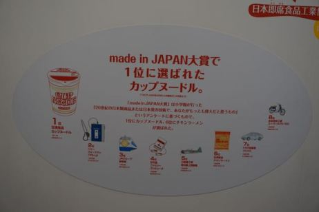 Exhibits in the Cup Noodle Museum