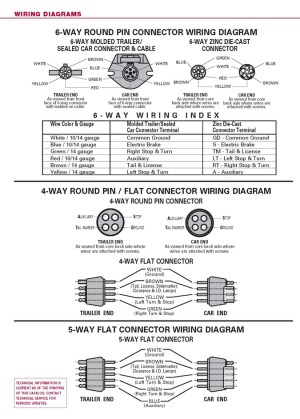 Trailer Wiring Diagrams