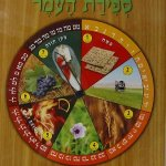 Omer and Lag B'Omer Posters