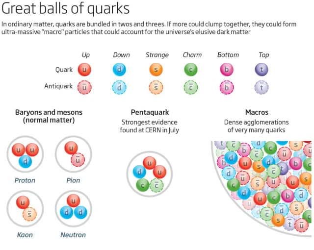 Source: New Scientist